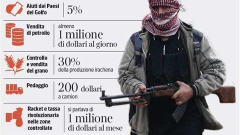 E' davvero tutta colpa dell'Isis?