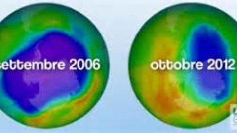 CO2 e il buco dell'ozono