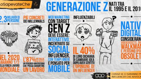 Cos'è effettivamente la generazione Z?