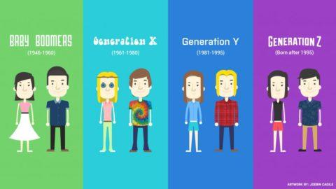 """""""Generazione Z"""""""